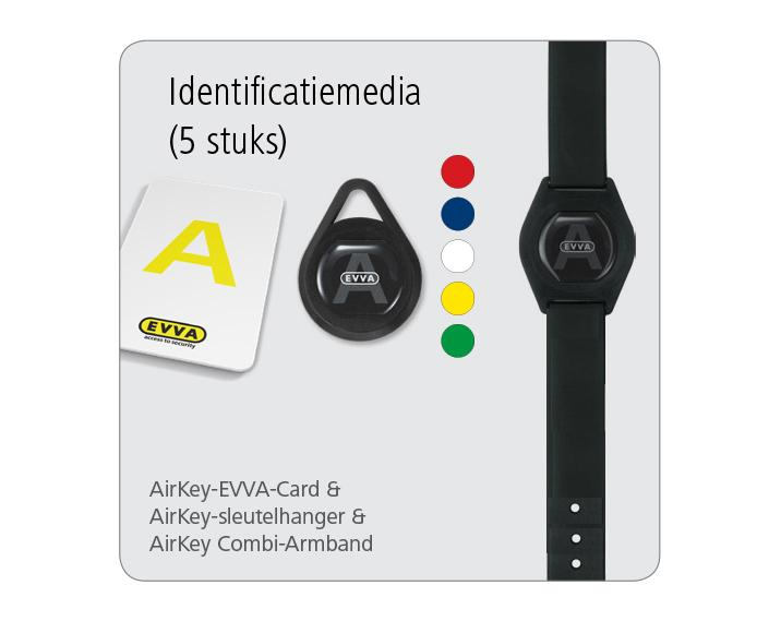 Evva Airkey-identificatie
